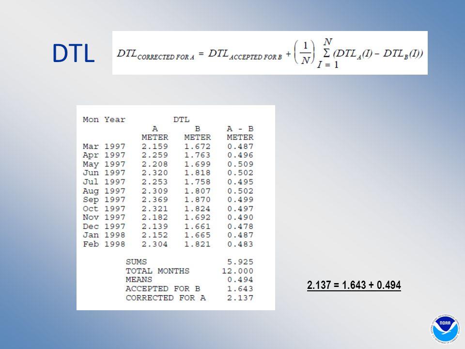 DTL 2.137 = 1.643 + 0.494
