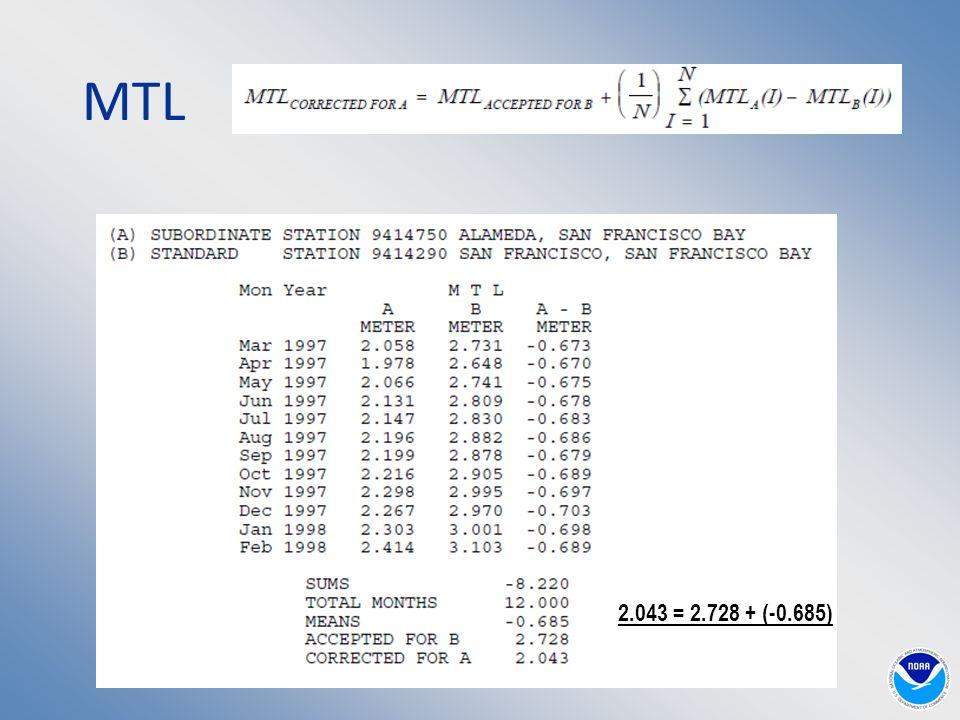 MTL 2.043 = 2.728 + (-0.685)