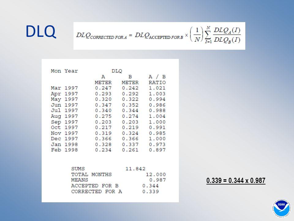 DLQ 0.339 = 0.344 x 0.987