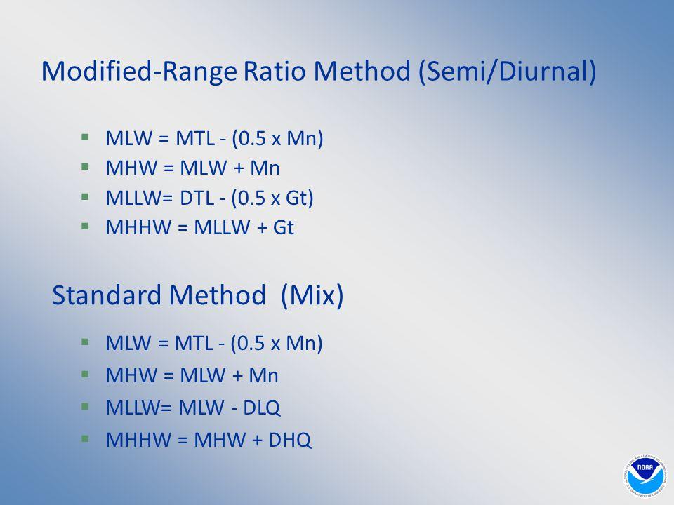Modified-Range Ratio Method (Semi/Diurnal)  MLW = MTL - (0.5 x Mn)  MHW = MLW + Mn  MLLW= DTL - (0.5 x Gt)  MHHW = MLLW + Gt Standard Method (Mix)  MLW = MTL - (0.5 x Mn)  MHW = MLW + Mn  MLLW= MLW - DLQ  MHHW = MHW + DHQ