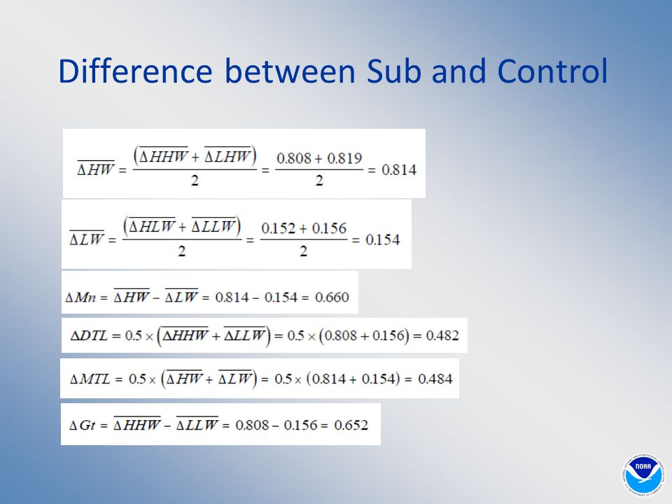 Difference between Sub and Control
