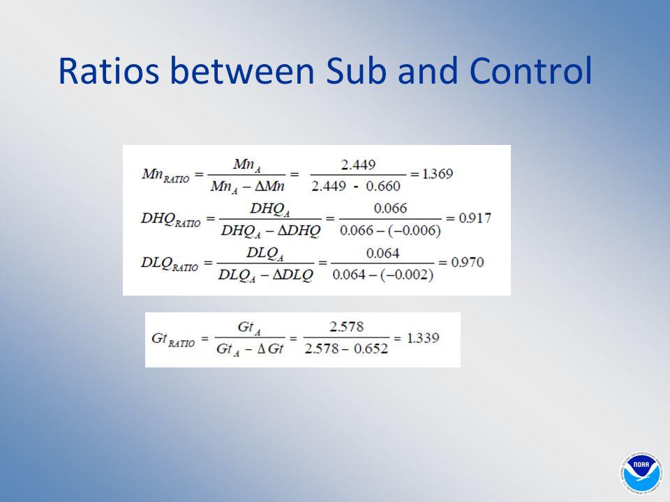 Ratios between Sub and Control