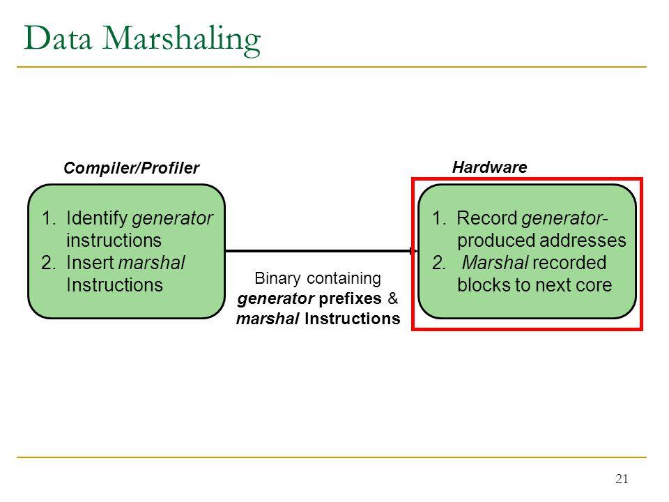 Data Marshaling 1.Identify generator instructions 2.Insert marshal Instructions 1.Record generator- produced addresses 2.