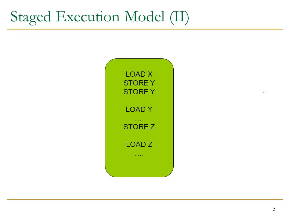 5 Staged Execution Model (II) LOAD X STORE Y LOAD Y …. STORE Z LOAD Z ….