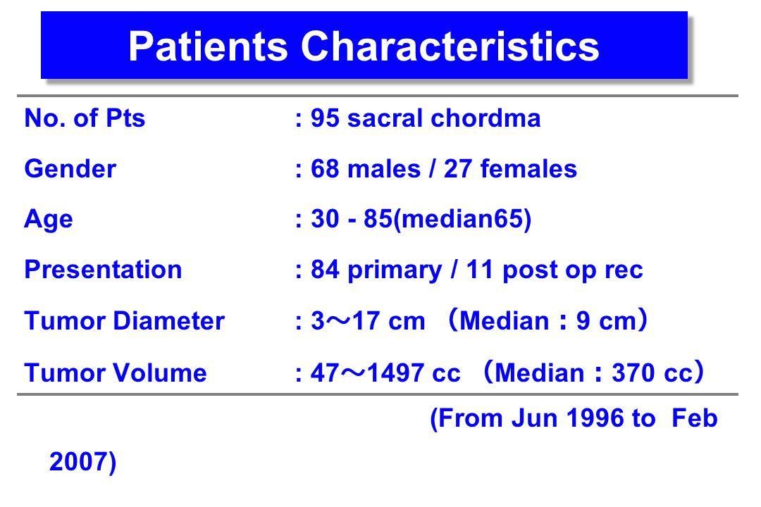 No. of Pts: 95 sacral chordma Gender: 68 males / 27 females Age: 30 - 85(median65) Presentation: 84 primary / 11 post op rec Tumor Diameter : 3 ~ 17 c