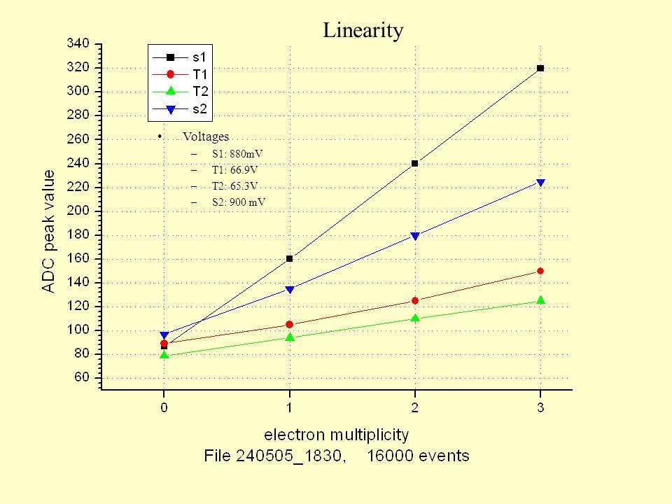 Linearity Voltages –S1: 880mV –T1: 66.9V –T2: 65.3V –S2: 900 mV