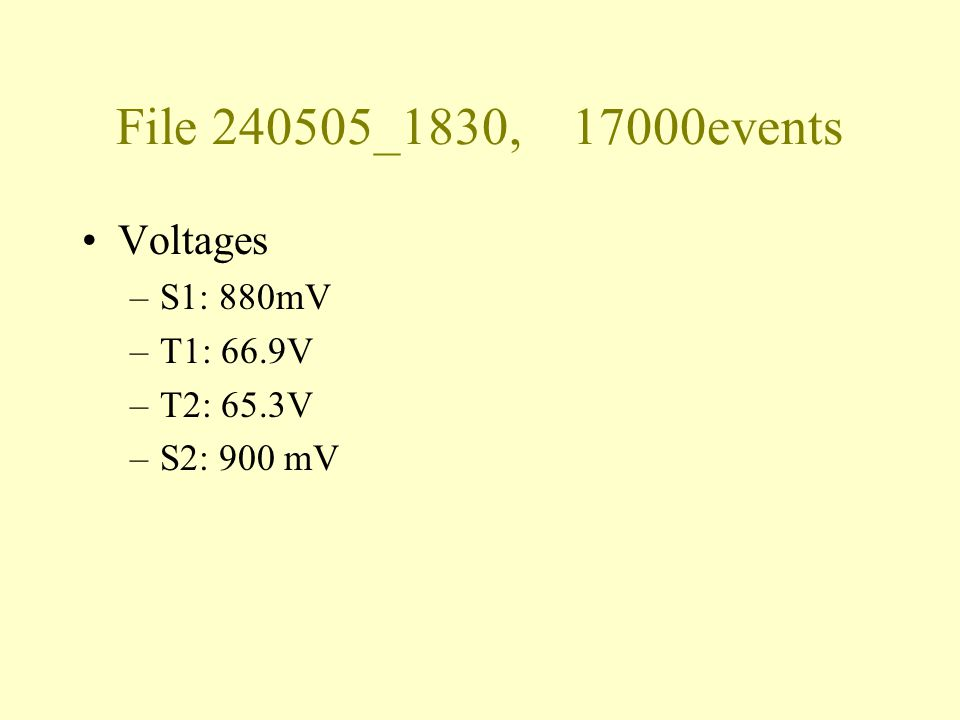 File 240505_1830, 17000events Voltages –S1: 880mV –T1: 66.9V –T2: 65.3V –S2: 900 mV