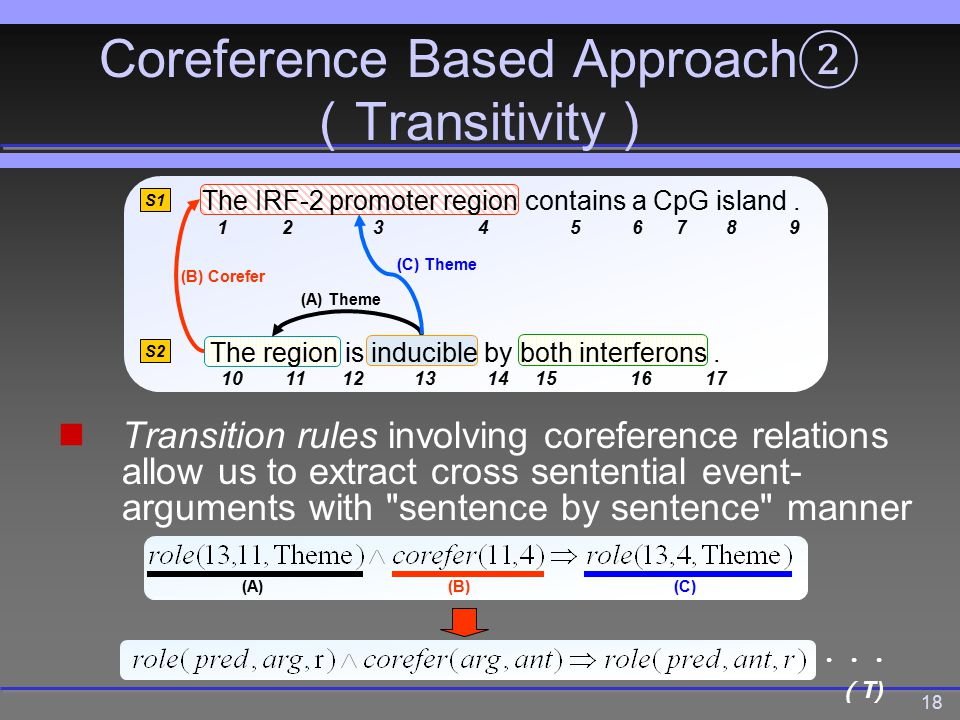 18 Coreference Based Approach ② ( Transitivity ) Transition rules involving coreference relations allow us to extract cross sentential event- arguments with sentence by sentence manner (A) Theme (B) Corefer (C) Theme S1 S2 The IRF-2 promoter region contains a CpG island.