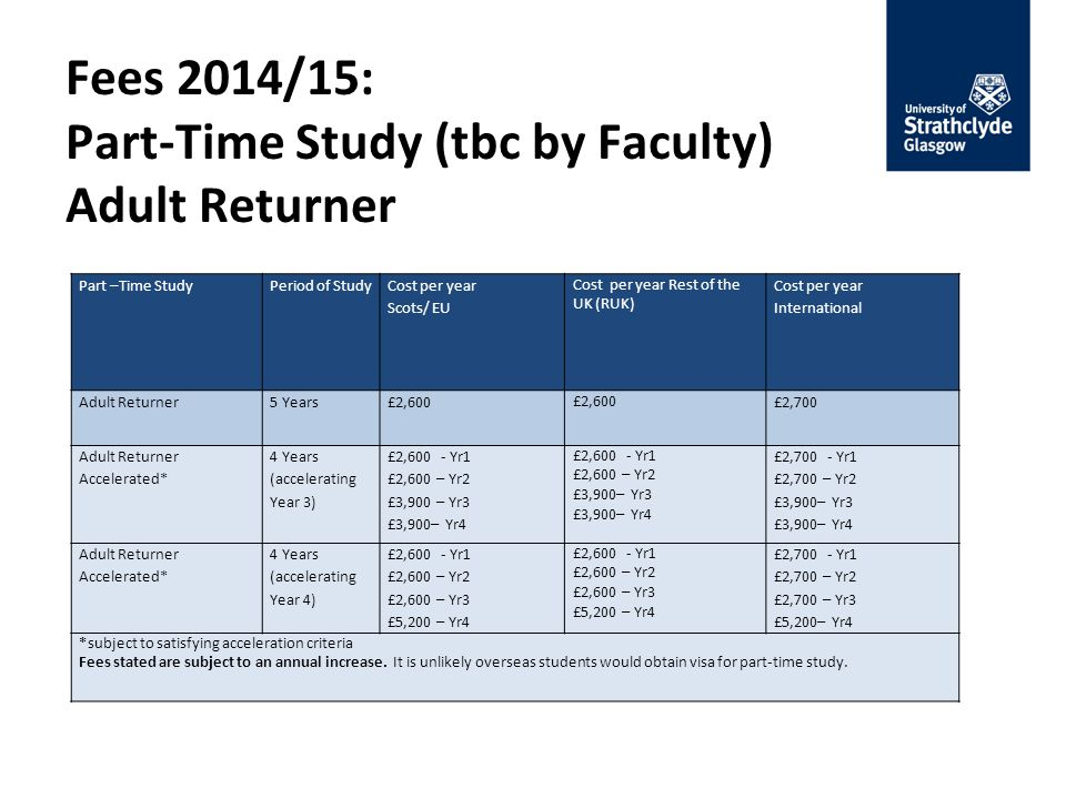 Fees 2014/15: Part-Time Study (tbc by Faculty) Adult Returner Part –Time StudyPeriod of Study Cost per year Scots/ EU Cost per year Rest of the UK (RUK) Cost per year International Adult Returner5 Years£2,600 £2,700 Adult Returner Accelerated* 4 Years (accelerating Year 3) £2,600 - Yr1 £2,600 – Yr2 £3,900 – Yr3 £3,900– Yr4 £2,600 - Yr1 £2,600 – Yr2 £3,900– Yr3 £3,900– Yr4 £2,700 - Yr1 £2,700 – Yr2 £3,900– Yr3 £3,900– Yr4 Adult Returner Accelerated* 4 Years (accelerating Year 4) £2,600 - Yr1 £2,600 – Yr2 £2,600 – Yr3 £5,200 – Yr4 £2,600 - Yr1 £2,600 – Yr2 £2,600 – Yr3 £5,200 – Yr4 £2,700 - Yr1 £2,700 – Yr2 £2,700 – Yr3 £5,200– Yr4 *subject to satisfying acceleration criteria Fees stated are subject to an annual increase.