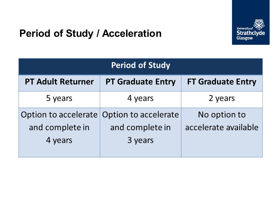Period of Study / Acceleration Part-Time students may submit an application to accelerate.