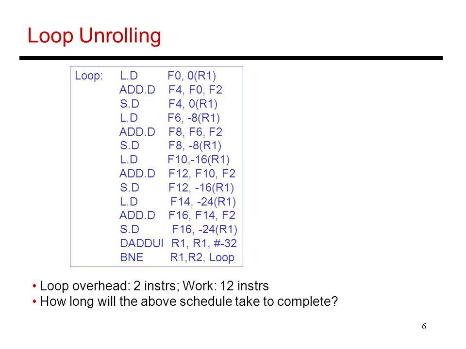 6 Loop Unrolling Loop: L.D F0, 0(R1) ADD.D F4, F0, F2 S.D F4, 0(R1) L.D F6, -8(R1) ADD.D F8, F6, F2 S.D F8, -8(R1) L.D F10,-16(R1) ADD.D F12, F10, F2
