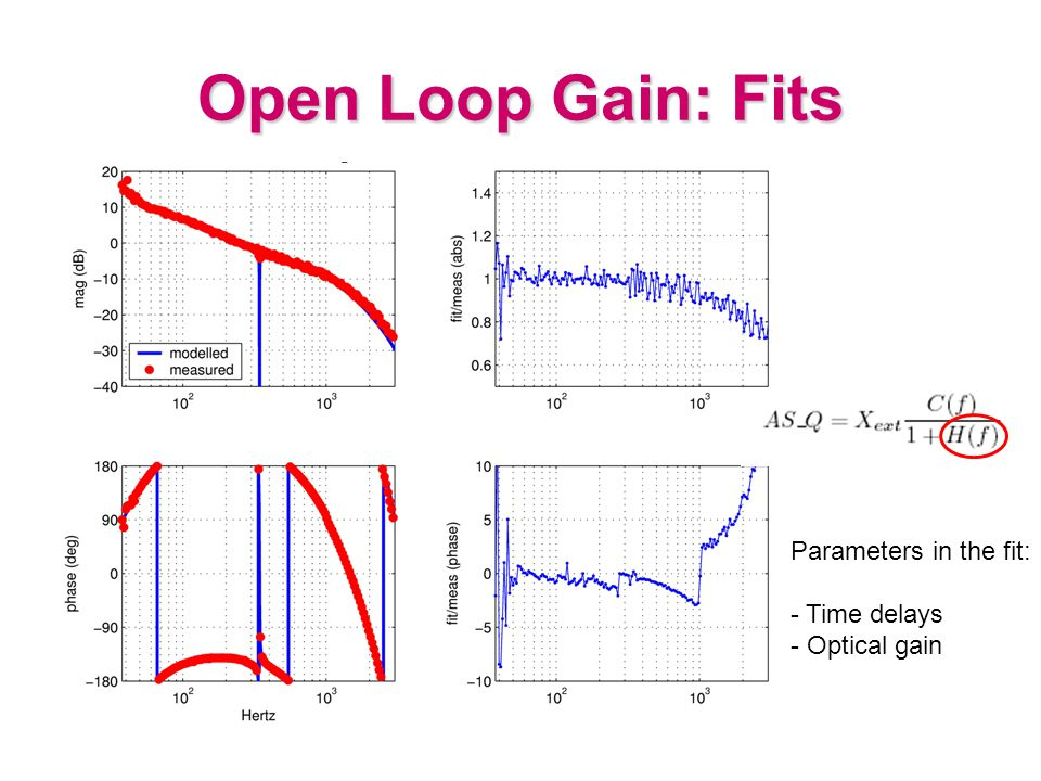 Open Loop Gain: Fits Parameters in the fit: - Time delays - Optical gain
