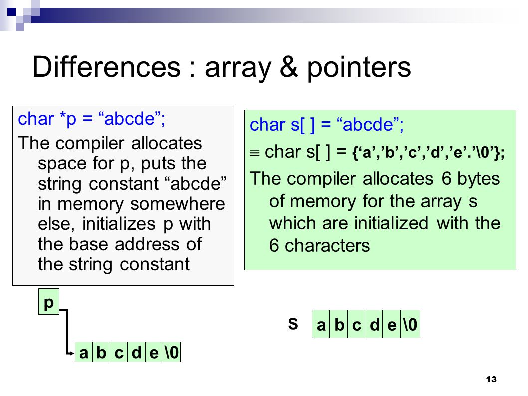 """13 Differences : array & pointers char *p = """"abcde""""; The compiler allocates space for p, puts the string constant """"abcde"""" in memory somewhere else, in"""