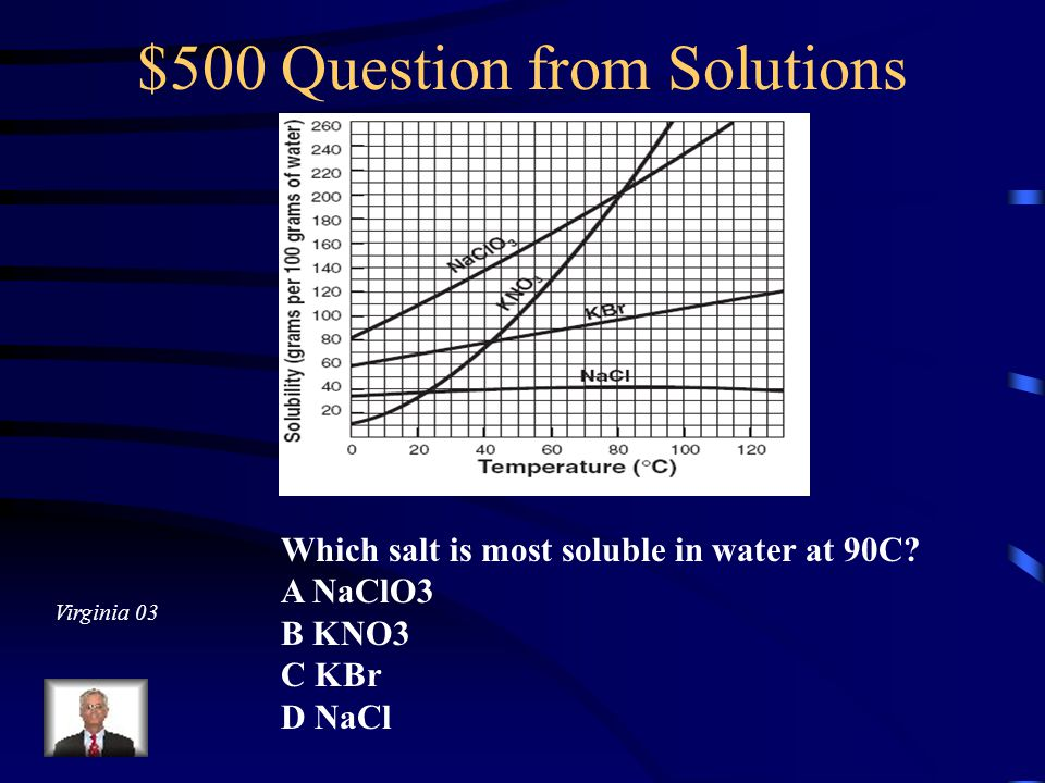 $400 Answer from Solutions Solution 4