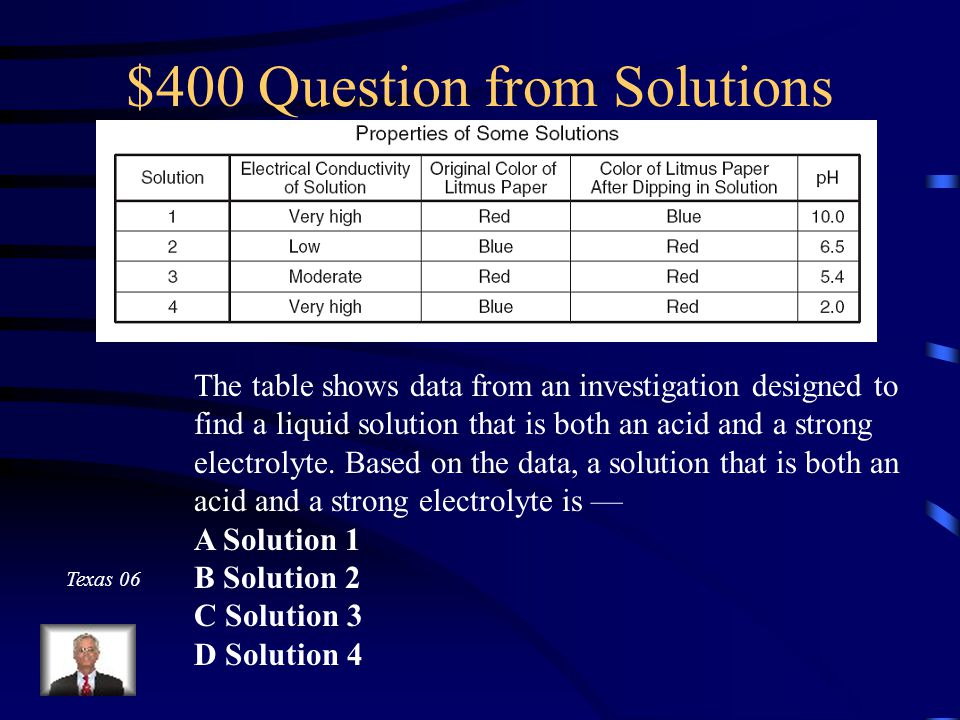 $300 Answer from Solutions Solvent