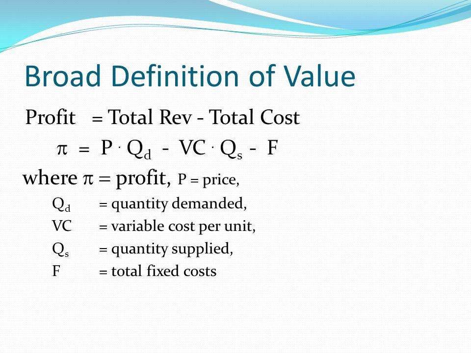 Broad Definition of Value Profit = Total Rev - Total Cost  = P. Q d - VC. Q s - F where  profit, P = price, Q d = quantity demanded, VC = v