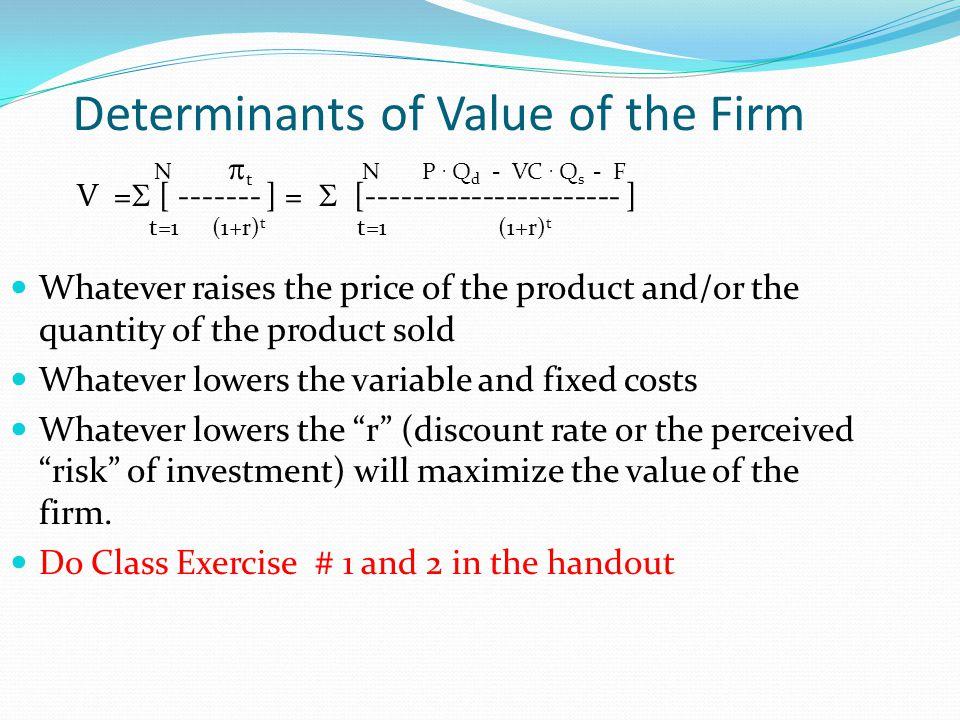 Determinants of Value of the Firm N  t N P. Q d - VC. Q s - F V =  [ ------- ] =  [---------------------- ] t=1 (1+r) t t=1 (1+r) t Whatever raises