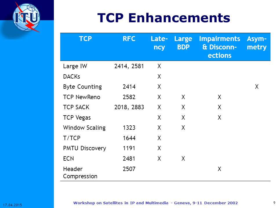 10 17.04.2015 Workshop on Satellites in IP and Multimedia - Geneva, 9-11 December 2002 Satellite TCP Performance RFC 2488Enhancing TCP over Satellite Channels Using Standard Mechanisms Jan 1999 RFC 2760Ongoing TCP Research Related to Satellite Feb 2000 RFC 3135Performance Enhancing Proxies Intended to Mitigate Link Related Degradations Jun 2001 RFC 3155End-to-End Performance Implication of Links with Errors Aug 2001 RFC 3150End-to-End Performance Implication of Slow Links Jul 2001 draft-ietf- pilc-asym- 08.txt TCP Performance Implications of Network Asymmetry Oct 2002 These TCP enhancements have to be evaluated in developing PDNR on satellite IP.