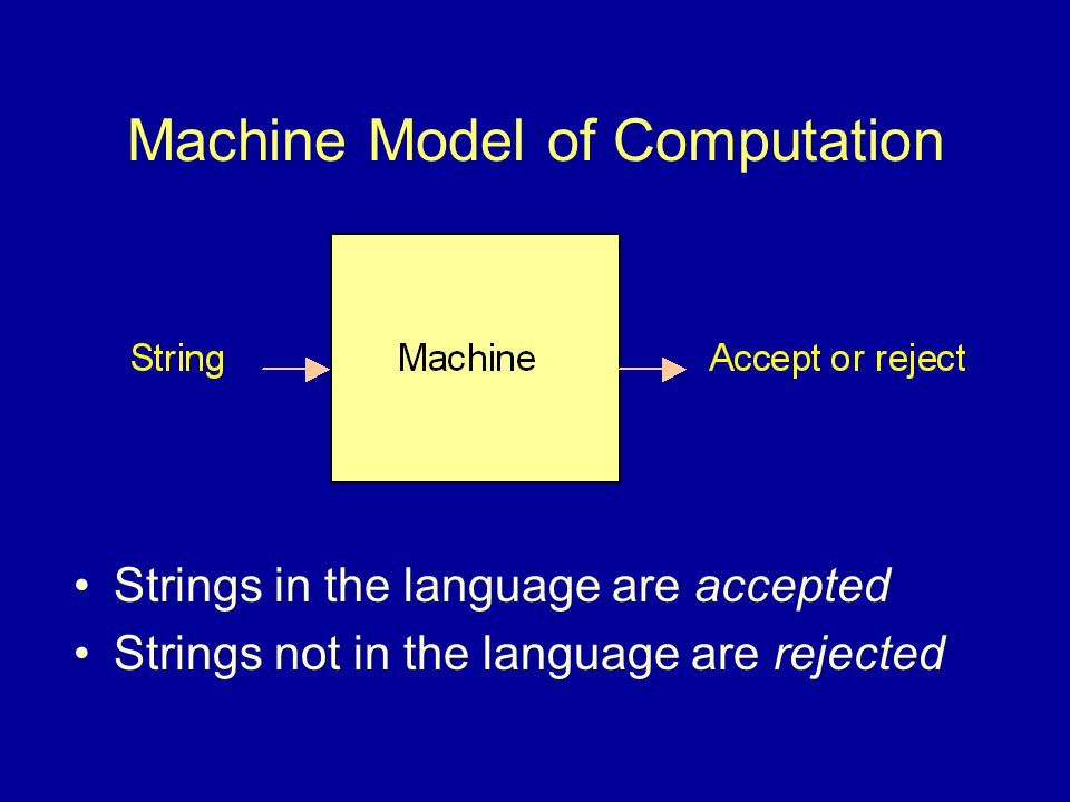 Machine Model of Computation Strings in the language are accepted Strings not in the language are rejected