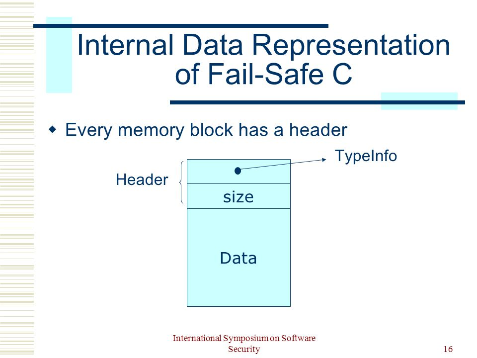 International Symposium on Software Security16 Internal Data Representation of Fail-Safe C  Every memory block has a header size Data TypeInfo Header