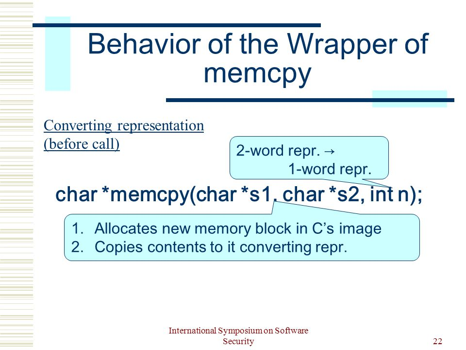 International Symposium on Software Security22 Behavior of the Wrapper of memcpy char *memcpy(char *s1, char *s2, int n); Converting representation (before call) 2-word repr.