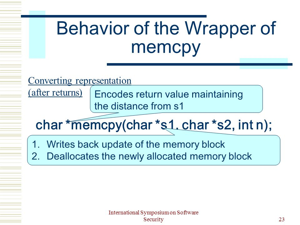International Symposium on Software Security23 Behavior of the Wrapper of memcpy char *memcpy(char *s1, char *s2, int n); Converting representation (after returns) 1.Writes back update of the memory block 2.Deallocates the newly allocated memory block Encodes return value maintaining the distance from s1