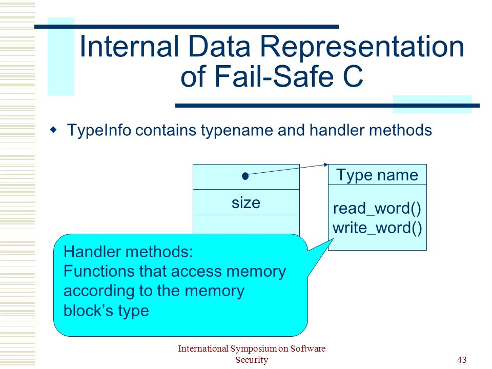 International Symposium on Software Security43 Internal Data Representation of Fail-Safe C  TypeInfo contains typename and handler methods size Data Type name read_word() write_word() Handler methods: Functions that access memory according to the memory block's type