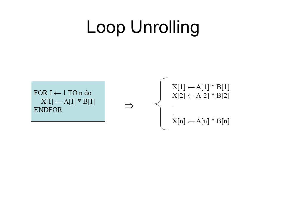 Loop Unrolling FOR I  1 TO n do X[I]  A[I] * B[I] ENDFOR  X[1]  A[1] * B[1] X[2]  A[2] * B[2].
