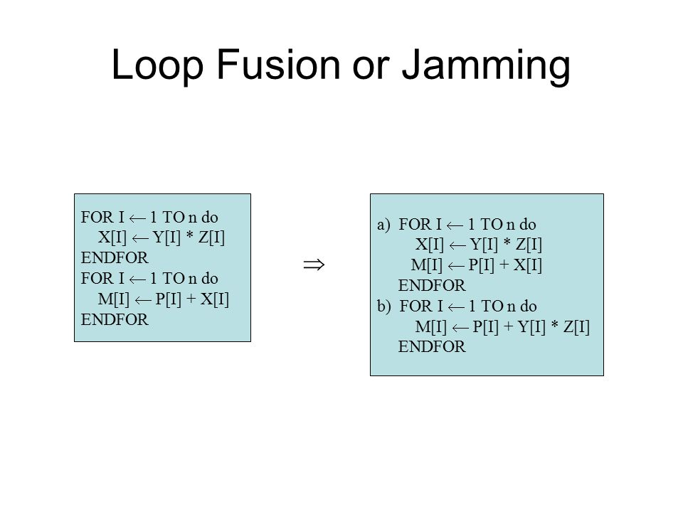 Loop Fusion or Jamming FOR I  1 TO n do X[I]  Y[I] * Z[I] ENDFOR FOR I  1 TO n do M[I]  P[I] + X[I] ENDFOR a) FOR I  1 TO n do X[I]  Y[I] * Z[I] M[I]  P[I] + X[I] ENDFOR b) FOR I  1 TO n do M[I]  P[I] + Y[I] * Z[I] ENDFOR 