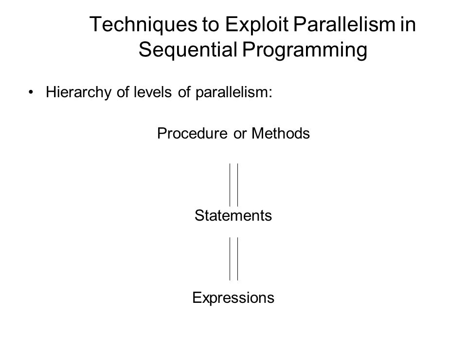 Techniques to Exploit Parallelism in Sequential Programming Hierarchy of levels of parallelism: Procedure or Methods Statements Expressions
