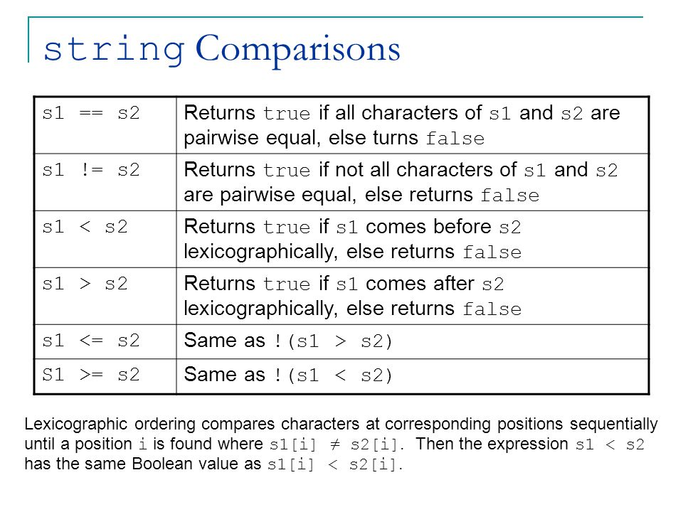 string Comparisons s1 == s2 Returns true if all characters of s1 and s2 are pairwise equal, else turns false s1 != s2 Returns true if not all characters of s1 and s2 are pairwise equal, else returns false s1 < s2 Returns true if s1 comes before s2 lexicographically, else returns false s1 > s2 Returns true if s1 comes after s2 lexicographically, else returns false s1 <= s2 Same as !(s1 > s2) S1 >= s2 Same as !(s1 < s2) Lexicographic ordering compares characters at corresponding positions sequentially until a position i is found where s1[i] ≠ s2[i].