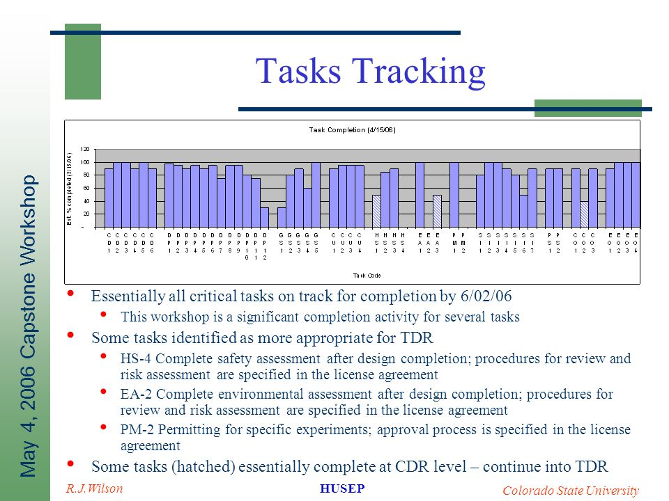 May 4, 2006 Capstone Workshop HUSEP Colorado State University R.J.Wilson Tasks Tracking Essentially all critical tasks on track for completion by 6/02/06 This workshop is a significant completion activity for several tasks Some tasks identified as more appropriate for TDR HS-4 Complete safety assessment after design completion; procedures for review and risk assessment are specified in the license agreement EA-2 Complete environmental assessment after design completion; procedures for review and risk assessment are specified in the license agreement PM-2 Permitting for specific experiments; approval process is specified in the license agreement Some tasks (hatched) essentially complete at CDR level – continue into TDR