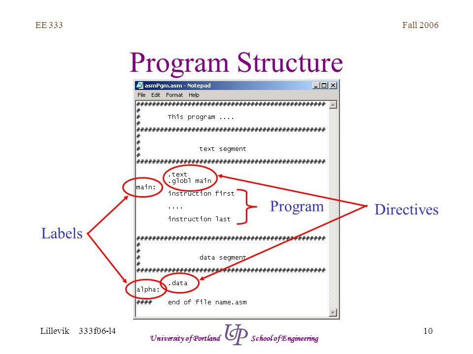 Fall 2006 10 EE 333 Lillevik 333f06-l4 University of Portland School of Engineering Program Structure Labels Program Directives