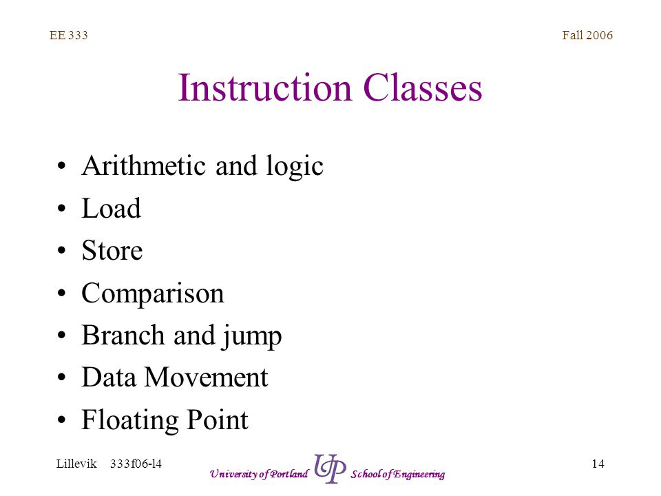 Fall 2006 14 EE 333 Lillevik 333f06-l4 University of Portland School of Engineering Instruction Classes Arithmetic and logic Load Store Comparison Branch and jump Data Movement Floating Point