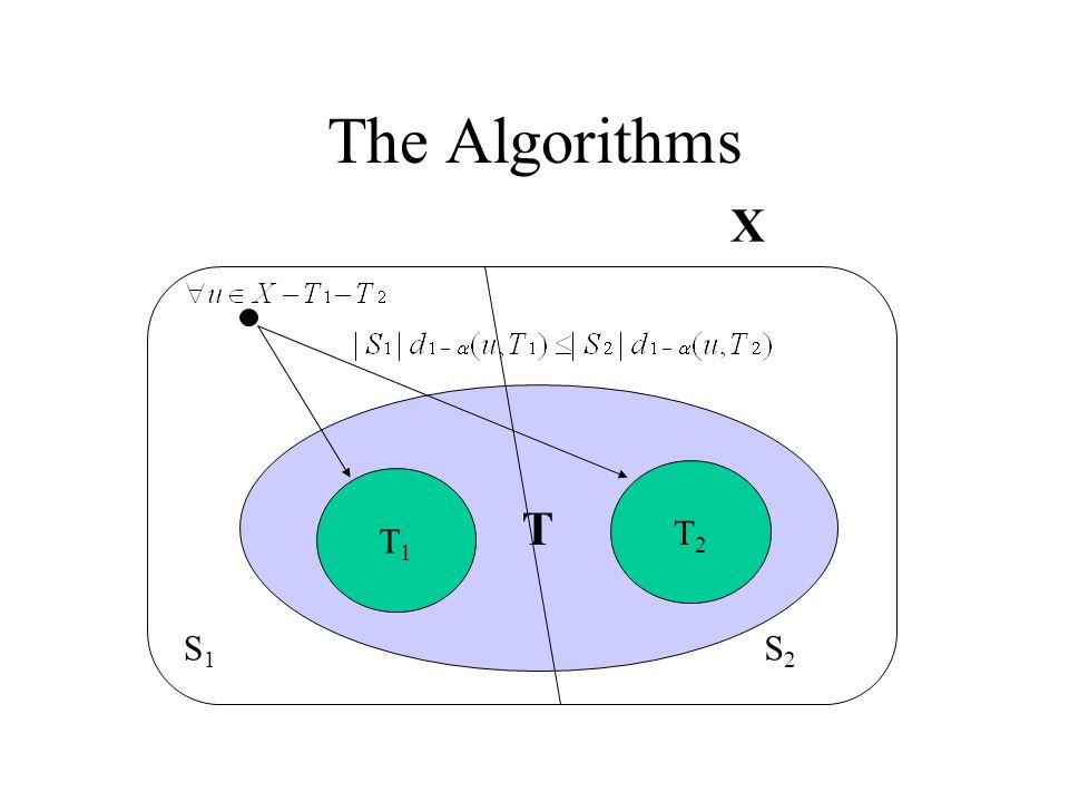 The Algorithms T T1T1 T2T2 X S1S1 S2S2