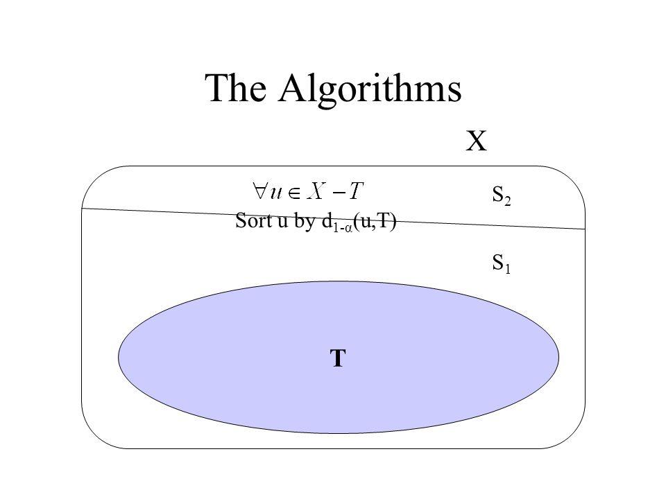 The Algorithms X T Sort u by d 1-α (u,T) S1S1 S2S2
