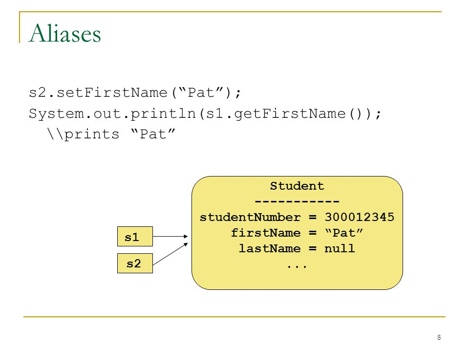 "8 Aliases s2.setFirstName(""Pat""); System.out.println(s1.getFirstName()); \\prints ""Pat"" s1 s2 Student ----------- studentNumber = 300012345 firstName"
