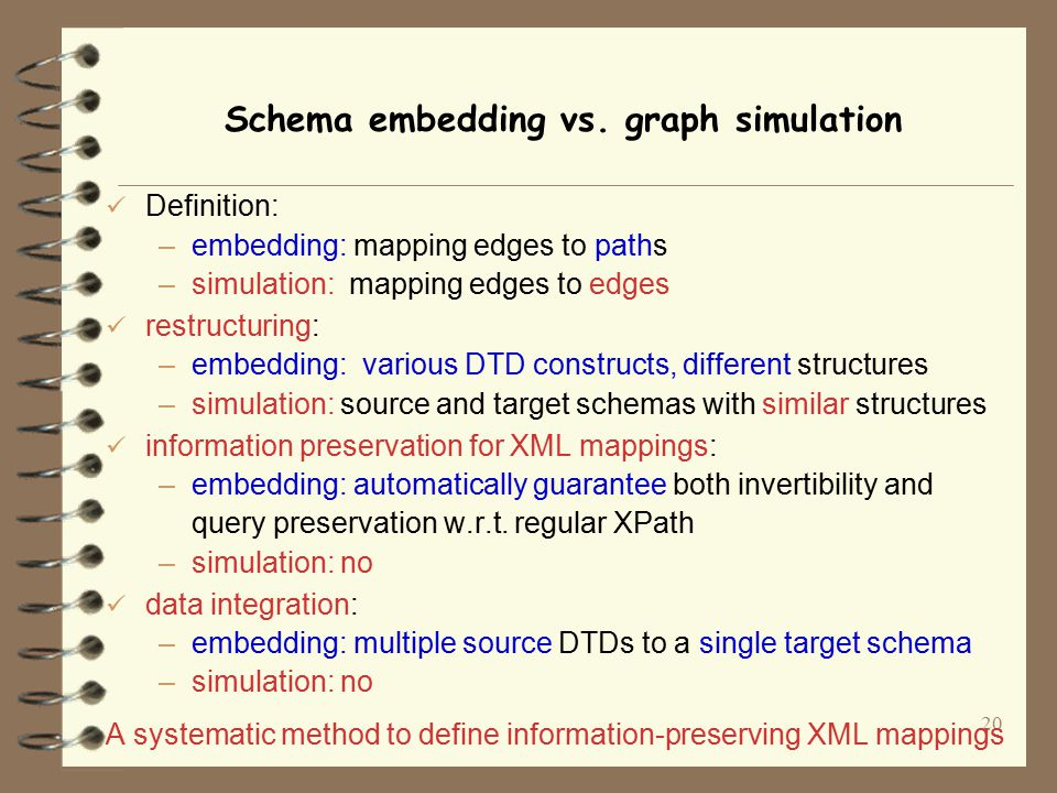 20 Schema embedding vs.