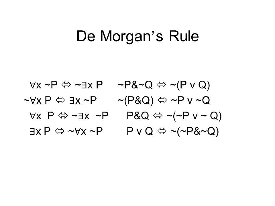 De Morgan ' s Rule ∀ x ~P  ~ ∃ x P ~P&~Q  ~(P v Q) ~ ∀ x P  ∃ x ~P ~(P&Q)  ~P v ~Q ∀ x P  ~ ∃ x ~P P&Q  ~(~P v ~ Q) ∃ x P  ~ ∀ x ~P P v Q  ~(~P&~Q)