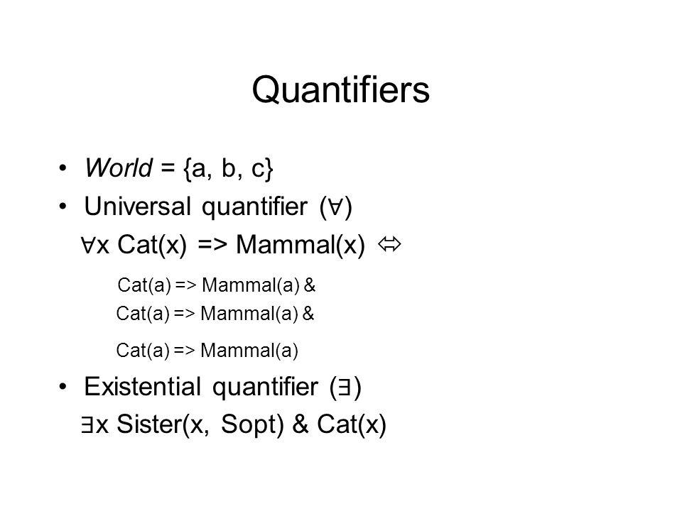 Quantifiers World = {a, b, c} Universal quantifier ( ∀ ) ∀ x Cat(x) => Mammal(x)  Cat(a) => Mammal(a) & Cat(a) => Mammal(a) Existential quantifier ( ∃ ) ∃ x Sister(x, Sopt) & Cat(x)