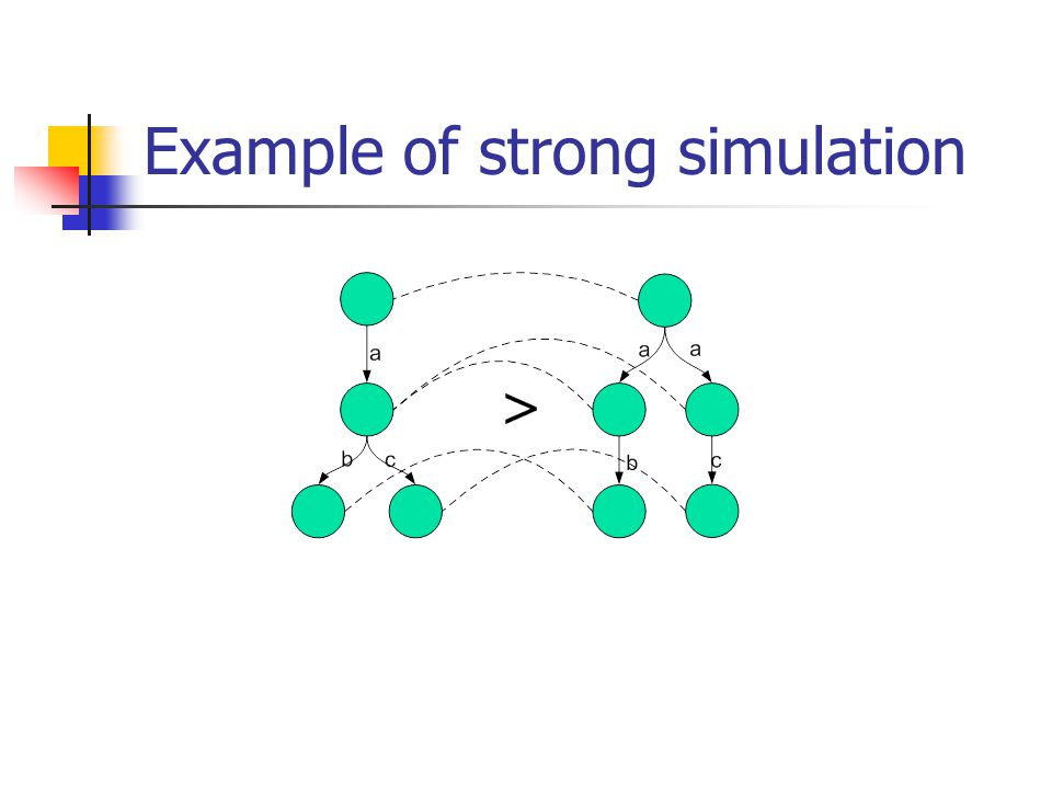 Example of strong simulation