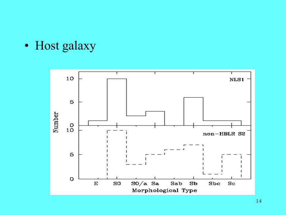 14 Host galaxy