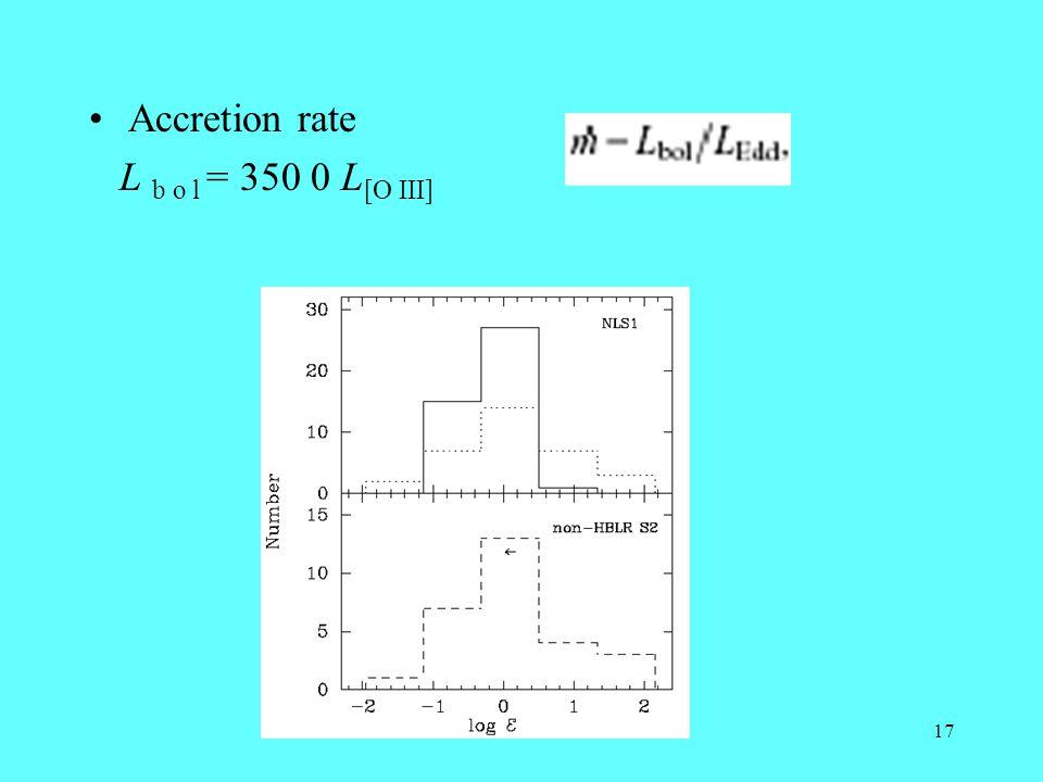 17 Accretion rate L b o l = 350 0 L [O III]