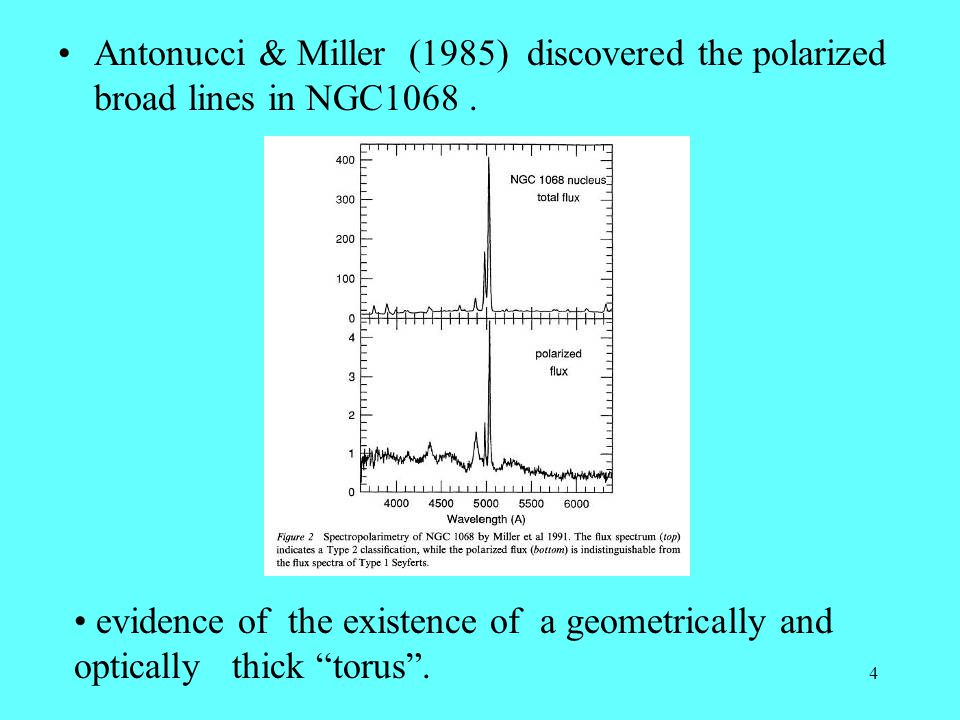 4 Antonucci & Miller (1985) discovered the polarized broad lines in NGC1068.