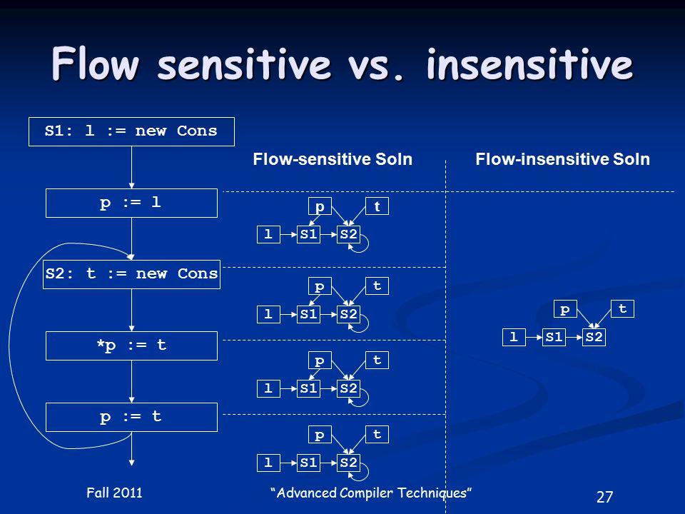 27 Fall 2011 Advanced Compiler Techniques Flow sensitive vs.