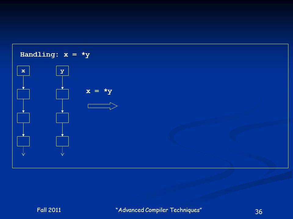 36 Fall 2011 Advanced Compiler Techniques x x = *y y Handling: x = *y