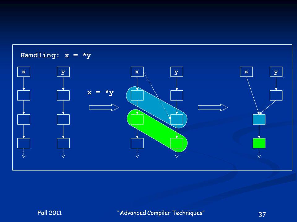 37 Fall 2011 Advanced Compiler Techniques x x = *y yxyxy Handling: x = *y