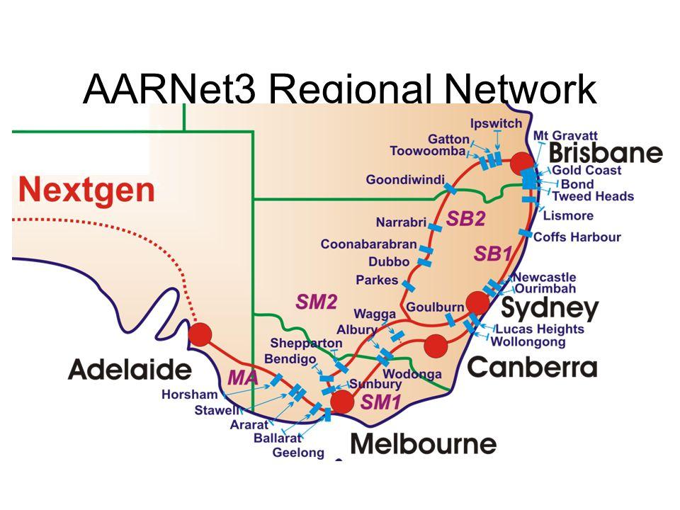 AARNet3 Regional Network
