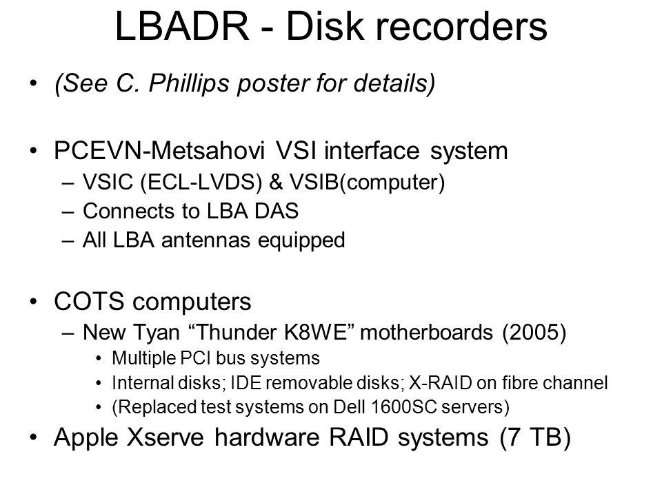 Special e-VLBI Instrument.