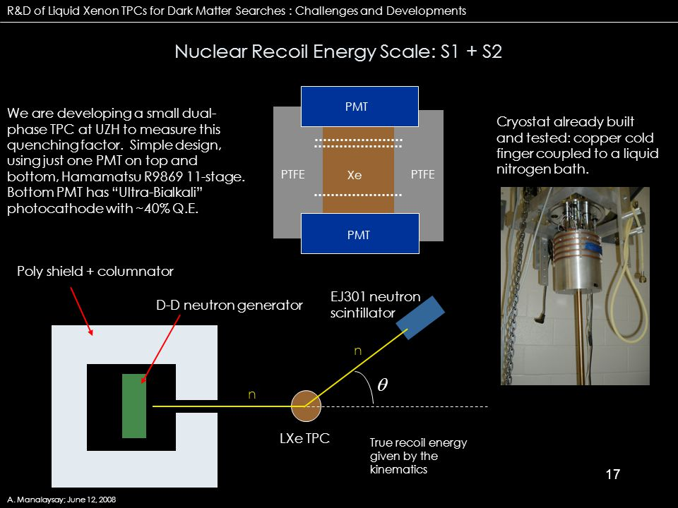 17 Nuclear Recoil Energy Scale: S1 + S2 R&D of Liquid Xenon TPCs for Dark Matter Searches : Challenges and Developments A.